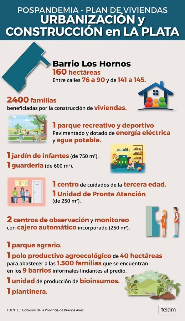 Kicillof impulsa un plan de 2.400 viviendas en La Plata